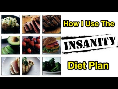How I Use The Insanity Diet Plan | Insanity Workout Diet