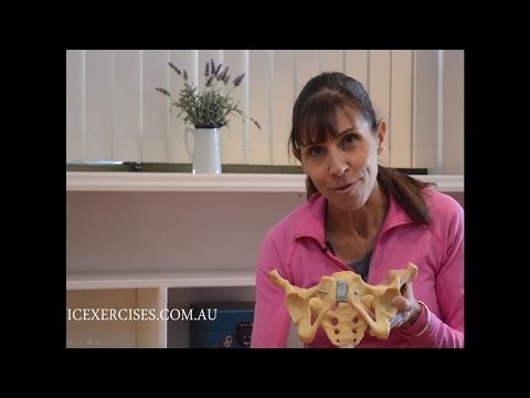 Pelvic Floor Exercises Routine For After Hysterectomy