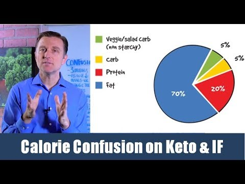 The Ketogenic Diet: Calorie Confusions & Details When Doing Keto and Intermittent Fasting