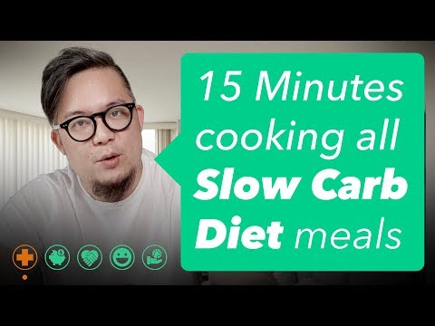Fast & Easy Recipes for Slow Carb Diet – 15 Minutes per Day!