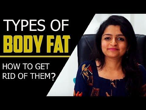 Types of Body Fat | Risks | Fat Loss Tips | iCure | Dietitian Krishna
